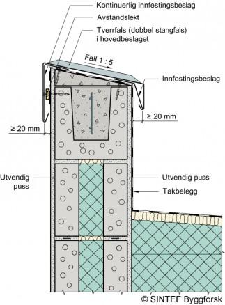 Figur 1: Massiv vegg/parapet av mur. Parapetbeslaget er festet med innfestingsbeslag på hver side. På brede parapeter må det festes med klammere i falsen på toppen i tillegg. Kilde: Beslag – figursamling for byggeplass. (Illustrasjon: SINTEF Byggforsk)