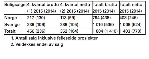 Skjermbilde 2016-01-11 kl. 10.00.04