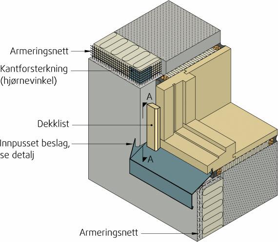 Fig. 2. Prinsippløsning som viser hvordan sålbenkbeslag bør avsluttes med innpusset oppkant. (Illustrasjon: Byggforskserien)